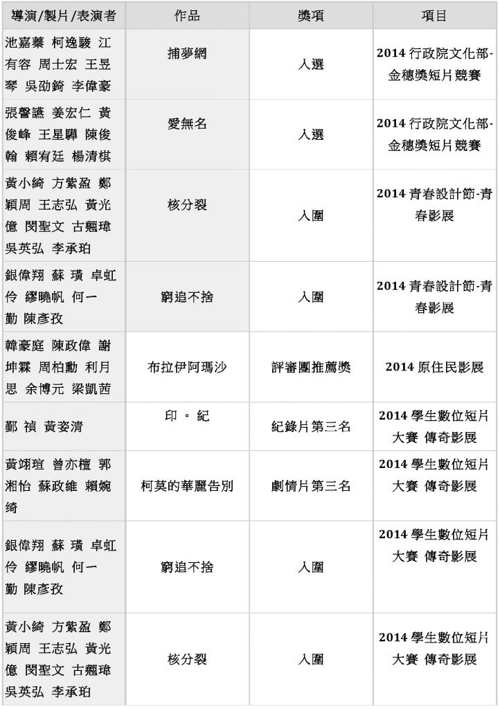 東方影藝系 歷年畢業生入圍得獎作品_Page_01