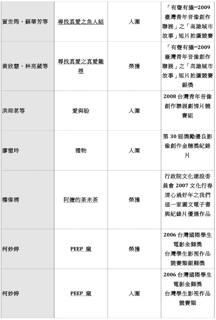 東方影藝系 歷年畢業生入圍得獎作品_Page_09