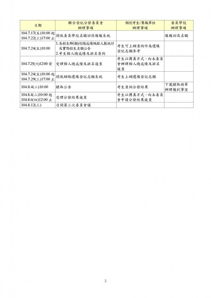 104u42itemdate_頁面_2