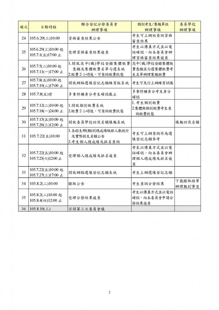 105u42itemdate_頁面_2